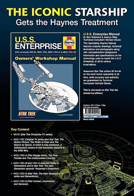 Wolf Enterprises Manual Guide