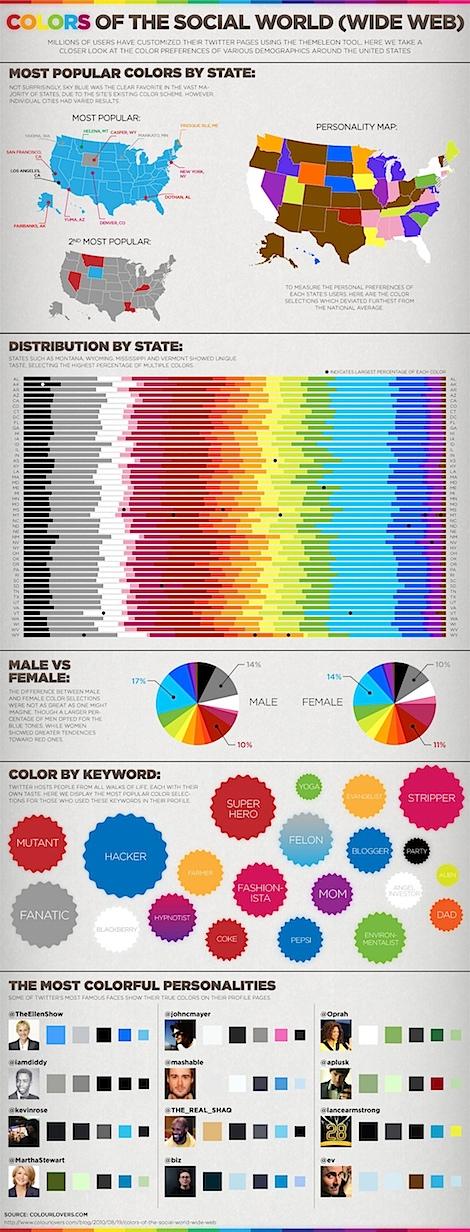 les-couleurs-du-web-social.jpg