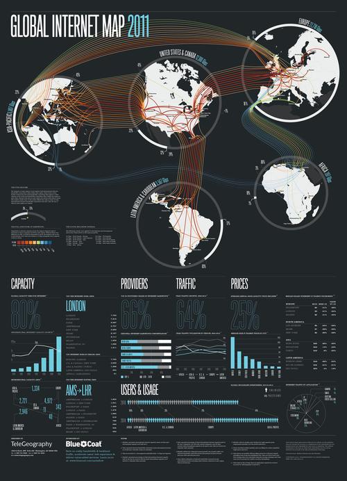 Internet-map-2011-large