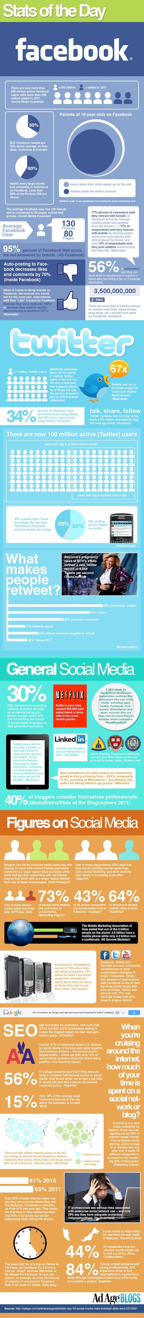Les-derniers-chiffres-des-réseaux-sociaux