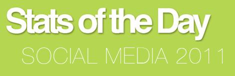 State-social-media-2011