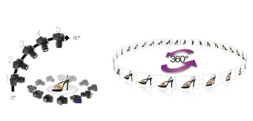 3D-360-solutions-packshotcreator