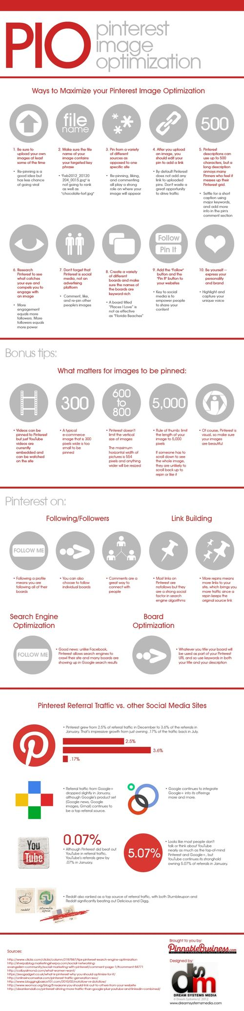 Updated-pinterest-infographic