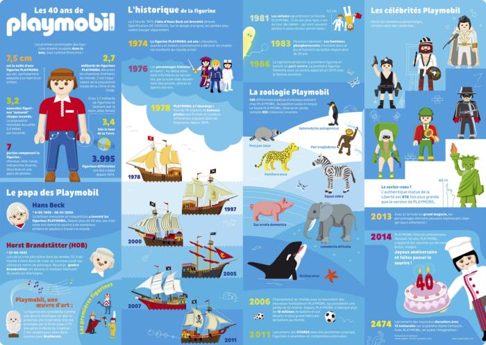 Playmobil_Infografik