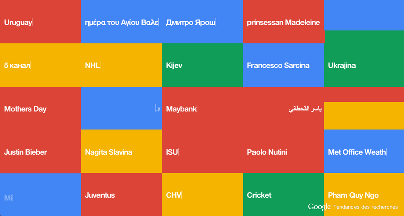 Google-trends-wallpaper