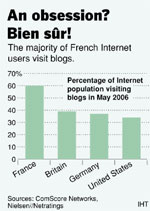 france-blogs